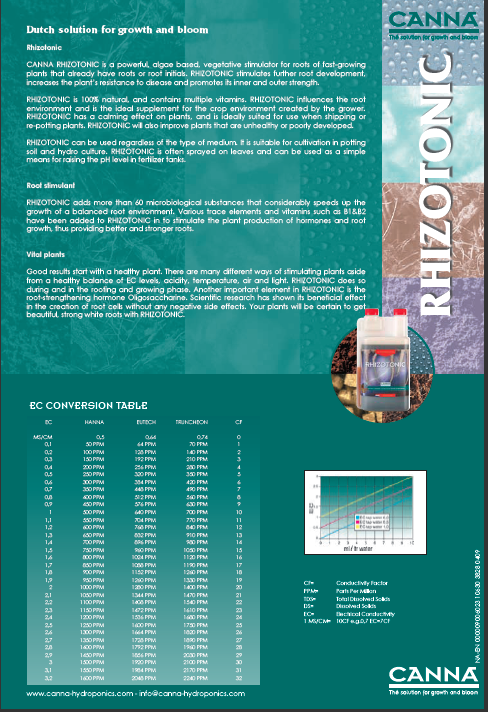 Canna Rhizotonic Feed Schedule and More - Hydroponic Equipment and